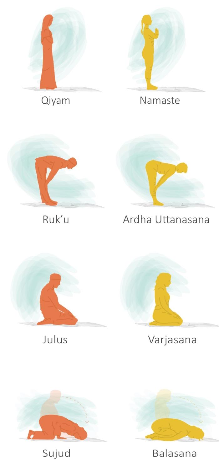 yogasalah
